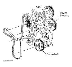 2000 pontiac montana serpentine belt routing and timing belt diagrams serpentine and timing belt diagrams