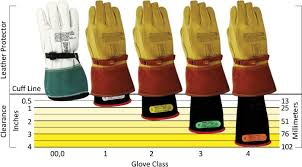 Astm Glove Chart Electrical Glove Buying Guide Magid
