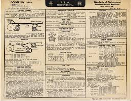 1950 ford truck wiring harness 1950 diy wiring diagrams