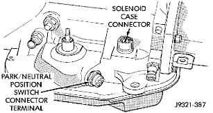 dodge dakota my 46re transmission is not shifting into 4th 46rh Transmission Wiring Harness Diagram let me know, 46rh transmission wiring diagram