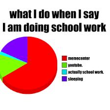 Pie Chart Of Procrastination Yo Dog I Heard You Like Procrastinating So I Made A Pie