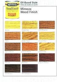 Mahogany Wood Color