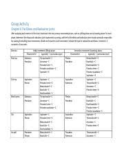 Lab Ch 6 Chapter 6 20pts Review Exercises 1 List The