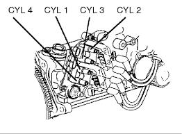 98 chevy s10 spark plug diagram explore wiring diagram on the net • s10 2 2 spark plug wire diagram 31 wiring diagram images 98 chevy s10 regular cab 98 chevy s10 regular cab
