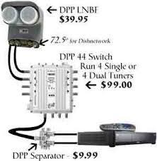 tech electronic lnb s dpp installation