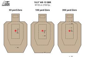 223 Ballistics Chart 50 Yards Arma Dynamics Red Dot Zero Targets