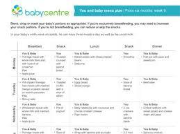 Mum And Baby Recipes Week Nine Babycentre Uk