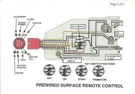 omc key switch diagram data wiring diagrams \u2022 Mercury Ignition Switch Wiring Diagram at 1987 Johnson Outboard Ignition Switch Wiring Diagram