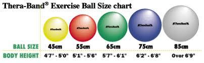 Yoga Ball Size Chart Workout Ball Size Chart 2019