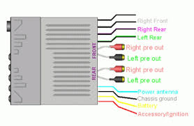 electrical wiring jvc kd sr61 wiring harness walmart with s16 car power amplifier circuit diagram at Car Power Diagram