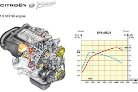 c3 wiring diagram facbooik com C3 Wiring Diagram c3 wiring diagram facbooik c3 corvette wiring diagram