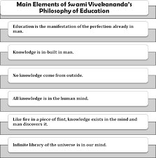 cbse net based on nta ugc education paper ii paper iii  main elements of philosophy of education