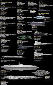Star Trek Vs Star Wars Tournament
