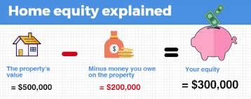 Image result for home equity picture