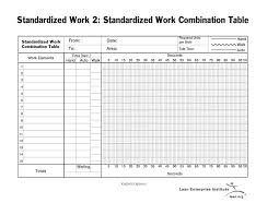 Work Chart Standardized Work Combination Table Lean Enterprise Institute