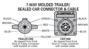 7 way rv plug wiring diagram 7 Way Plug Wiring Diagram 7 way rv flat blade wiring diagram wiring diagram 7 way plug wiring diagram for generators