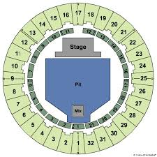 Neal S Blaisdell Arena Seating Chart Neal S Blaisdell Center Arena Tickets And Neal S