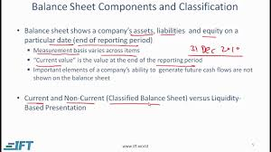Detailed Classified Balance Sheet 2 Components And Format Of The Balance Sheet Ift World