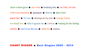 Chart Rigger Chart Rigger 10 Year Anniversary Playlist 20