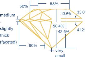 Diamond Total Weight Chart Gia Diamond Cut Grades How Diamond Cut Affects Beauty And