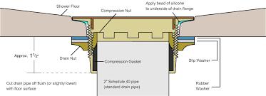 of bathtub drain installation diagram shower drain installation