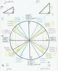 color coded_unit_circle pre calculus ms ferrara's math webpage on central angles worksheet