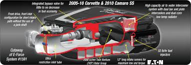edelbrock e force superchargers for chevy camaro ss northern edelbrock e force superchargers for chevy camaro ss