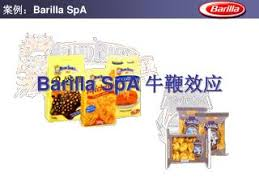 barilla spa a powerpoint ppt presentations on  barilla spa 牛鞭效应