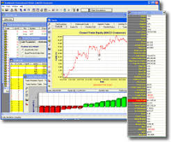Metastock Charting Software Tradesim Advanced System Tester And Dedicated Back Testing