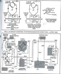 wiring diagram for ezgo gas golf cart the wiring diagram ez go gas cart wiring diagram nilza wiring diagram