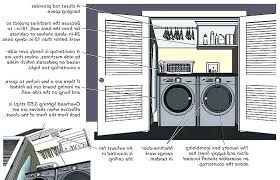 Washer And Dryer Sizes Chart Dryer Sizes Chart Washer Washer