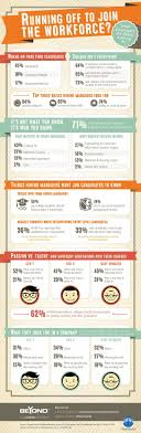 best images about career development teaching ideas on employers tell all infographic