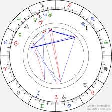 Sarah Kim Gries Birth Chart Horoscope Date Of Birth Astro