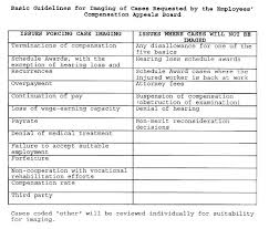Feca Bulletins 1996 2000 Division Of Federal Employees