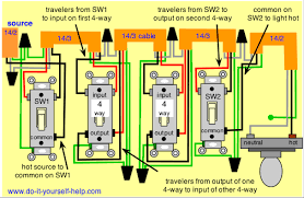 i have 6 hallway lights controlled by 5 4 way switches that the diagram above is another illustration of 2 two 4 ways 1 one 3 way switch located at each end