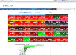 futures charts where to find web based futures charts beginners forum traders