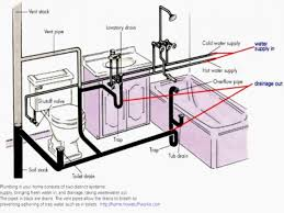 How To Vent A Toilet Diagram Awesome Back To Back Toilet