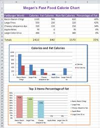 Food Nutrition Chart Excel Fast Food Calories Spreadsheet Computer Lessons Fast Food
