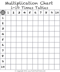 Times Table Chart Up To 10 Times Table Tests Multiplication Charts Free Download