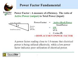 power factor fundamental