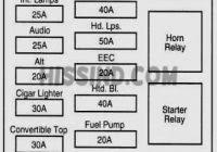 2000 ford mustang wiring diagram 1987 mustang radio wiring diagram 2000 ford mustang wiring diagram 03 mustang gt fuse diagram electrical diagram schematics