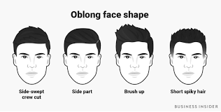 Mens Hair Types Chart The Best Mens Haircut For Every Face Shape The Independent