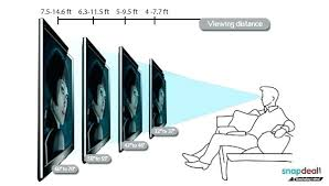 Best Tv For Bedroom Good Size For Bedroom What Size For Living Room Best  Good Size For Bedroom Led Tv Bedroom Height