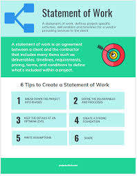 Deliverables Template Statement Of Work Template And Example Projectcubicle