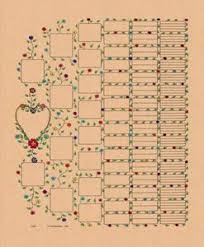 7 Generation Pedigree Chart Love Pedigree Chart 7 Generation