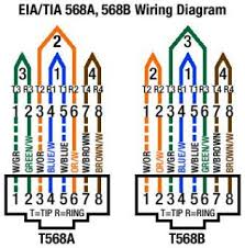 rj45 wiring diagram b wiring diagrams and schematics rj45 colors wiring diagram tia eia 568 a b b