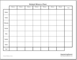 Behavior Modification Charts For Parents Multiple Behavior Chart For Kids Improve Child Behaviors