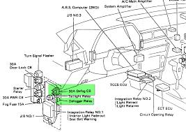 toyota corolla fuse box toyota corolla 2003 toyota corolla fuse wiring diagram wiring diagram and hernes