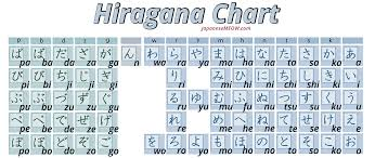 How To Read And Write Japanese Hiragana