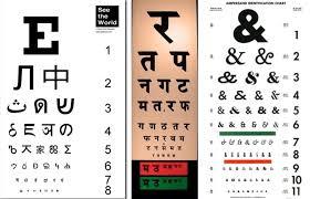 Eye Check Up Chart Distance Eyes Vision Eye Vision Chart 66